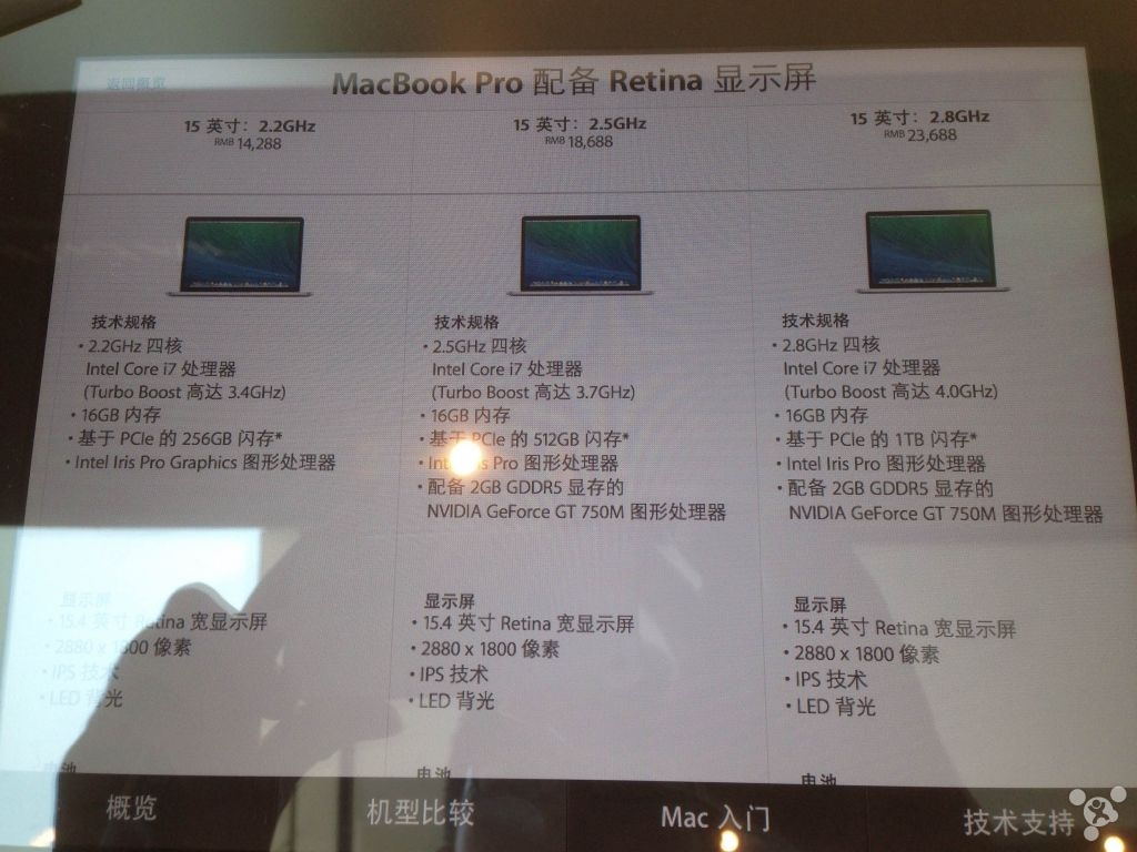 15-inch retina macbook