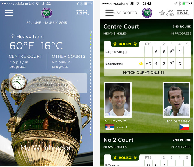 Wimbledon Screenshot