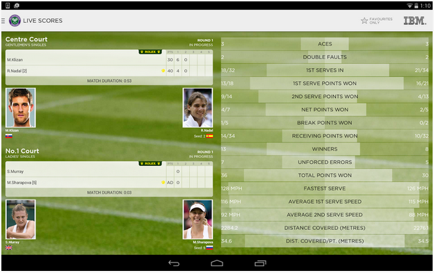 Wimbledon Screenshot2