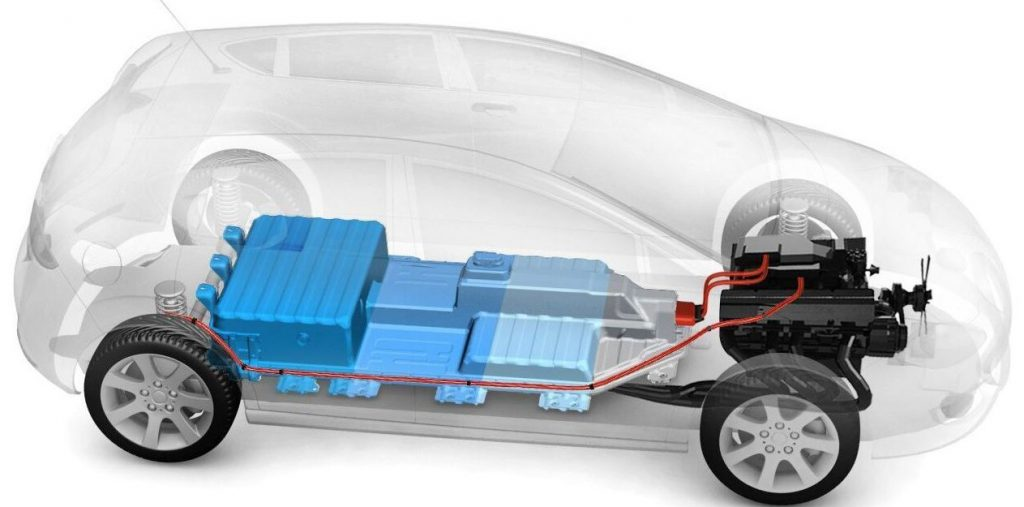 Apple electric car battery